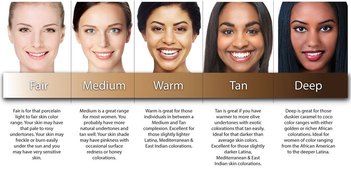 Skin color guide for you
